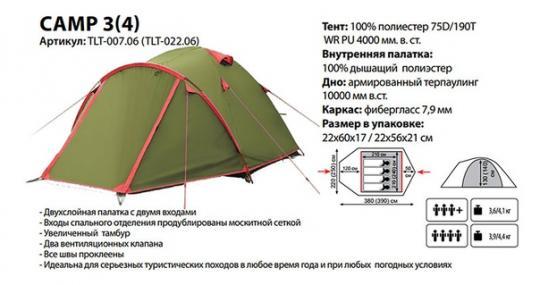 Палатка Lite Camp 3 (1/4) Tramp