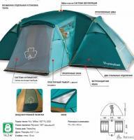 Палатка Виржиния 6 плюс(зеленый) Greenell_2