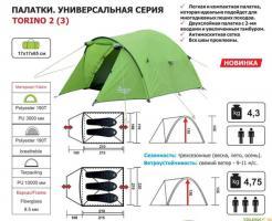 Палатка TORINO-3  PREMIER_3