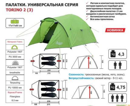 Палатка TORINO-3  PREMIER